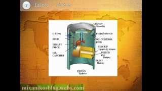 Μηχανές Εσωτερικής Καύσης Internal Combustion engines
