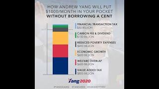 Balancing the Budget for UBI in a Political Simulator #YangGang #HumanityFirst (Democracy 3)