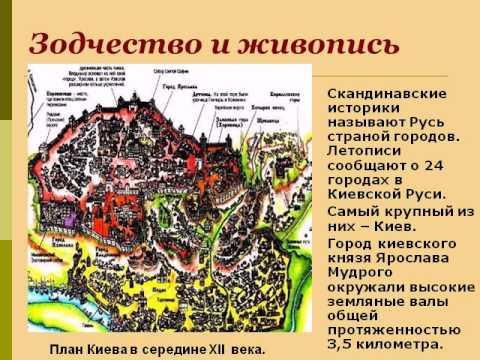 Киев Википедия