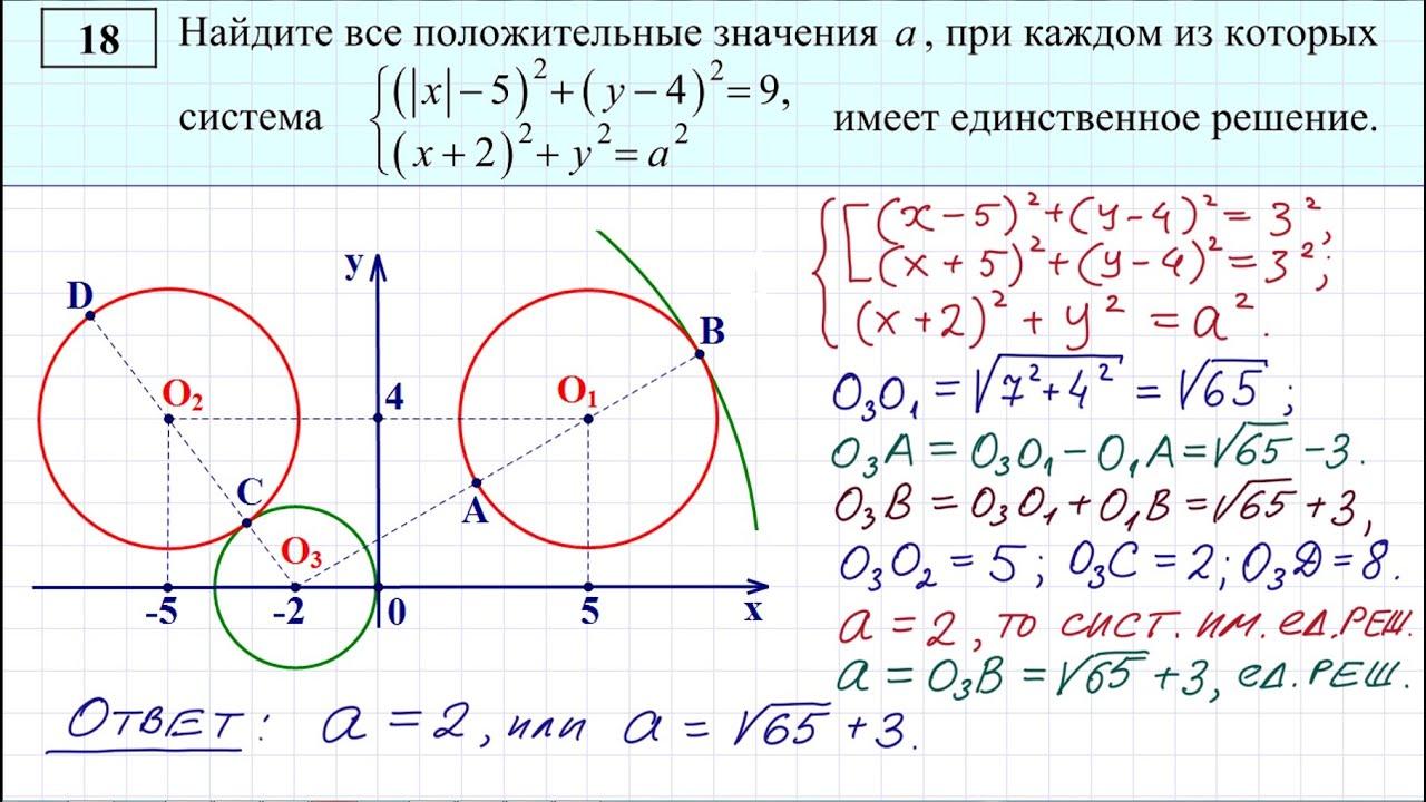 Егэ задачи с параметром решение учет векселей задачи с решением