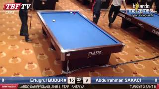 Ertugrul BUDUR - Abdurrahman SAKACI