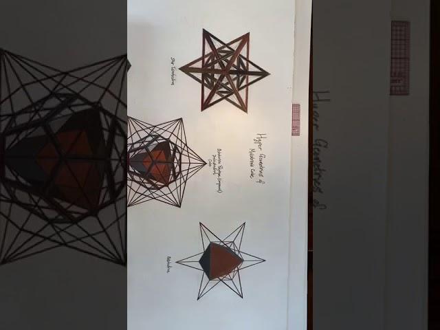 Philosophical Geometry - Day 7: Metatron's Cube