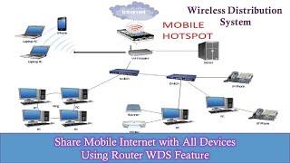 كيفية المشاركة و الاتصال 3G / 4G Mobile Hotspot واي فاي جهاز التوجيه التعليمي