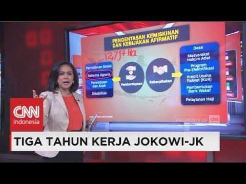 Ini Capaian Jokowi-JK Selama 3 Tahun Pimpin NKRI