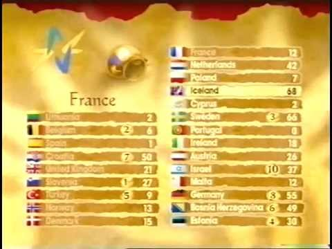 BBC - Eurovision 1999 final - full voting & winning Sweden