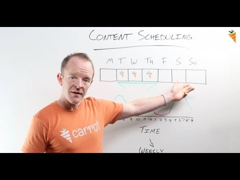 How To Create The Ideal Content Marketing Schedule For Real Estate