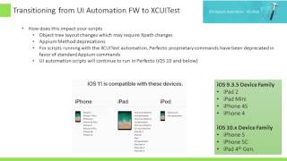 Appium 1.6 and XCUITest Automation Framework