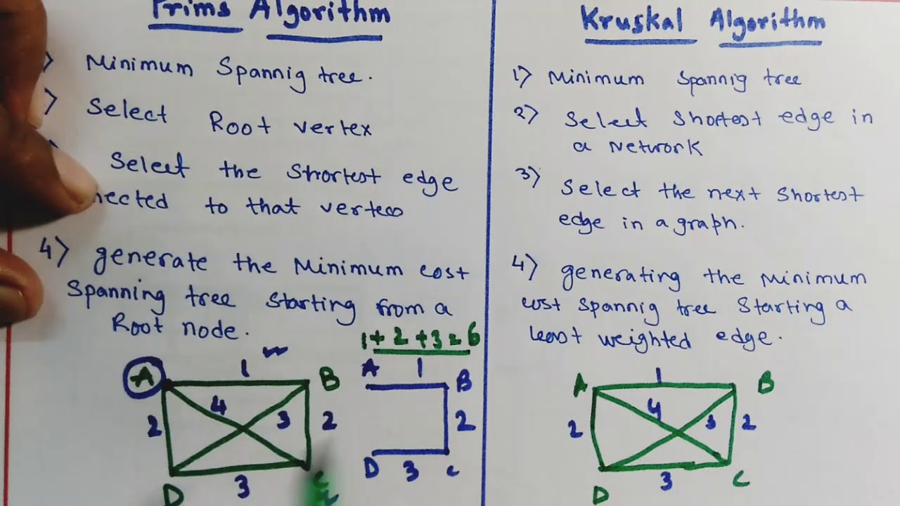 Difference Between Prims and Kruskal Algorithm||Design Analysis & Algorithm
