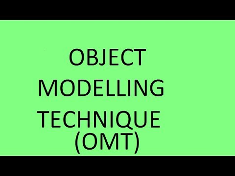 OBJECT MODELING TECHNIQUE (OMT) - INTRODUCTION