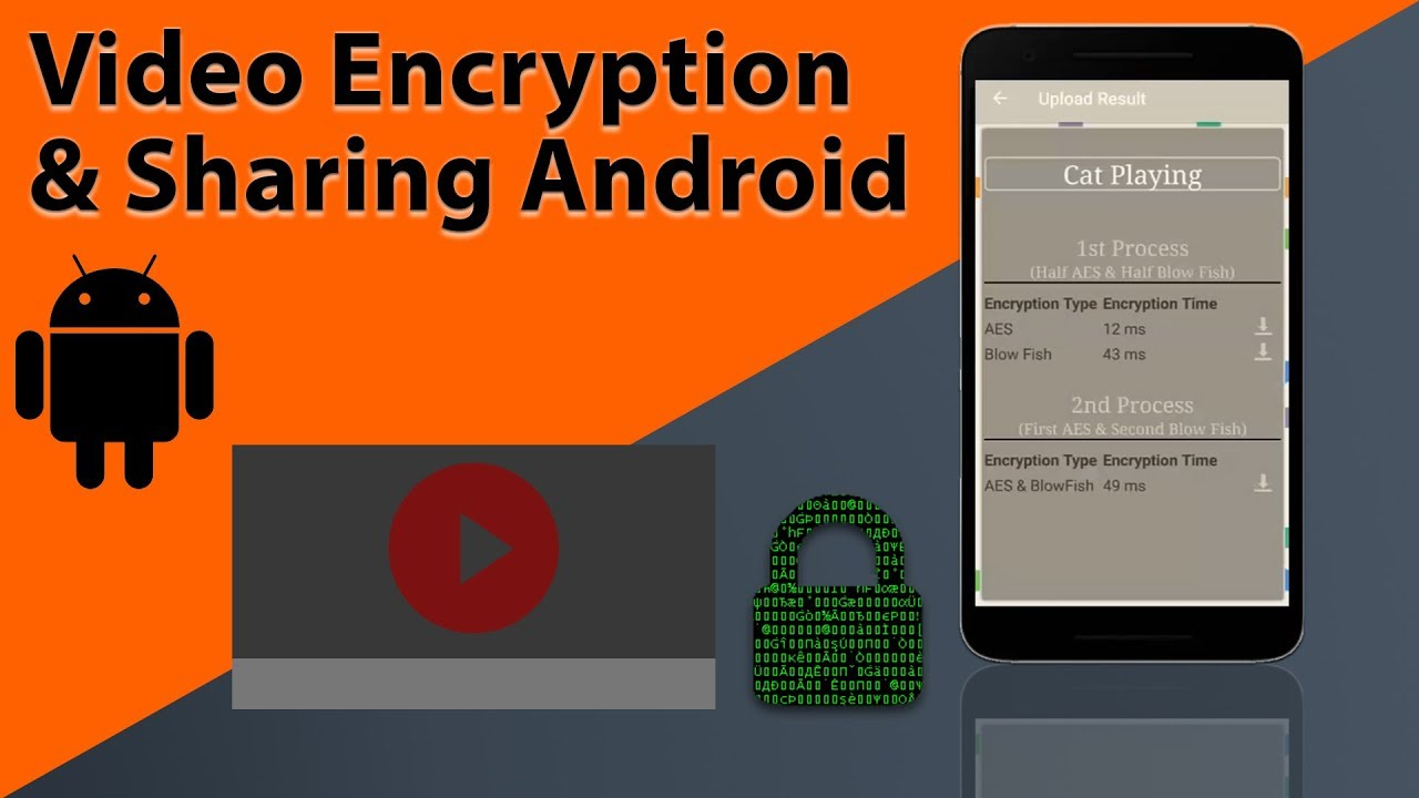 Video Encryption and Sharing Android