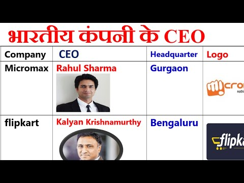 CEO of all Companies in hindi 2018,प्रमुख कंपनीयो के CEO,Gk for Railway RRB group d exam