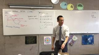 Introduction to Simple Harmonic Motion (2 of 2: Time Equations)
