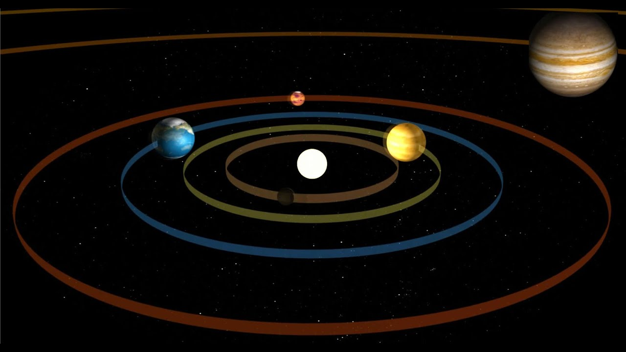 hight resolution of solar system orbit video