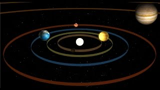 Solar System Orbit Video