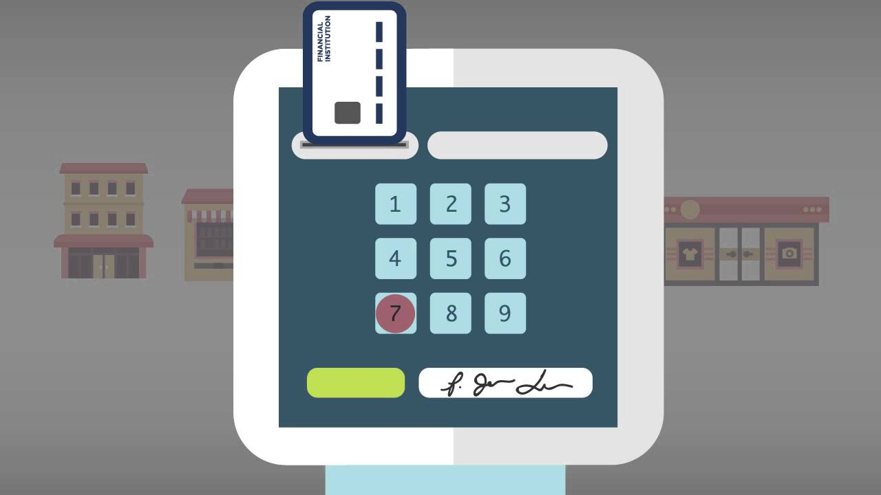 How do EMV Chip Cards work? - YouTube