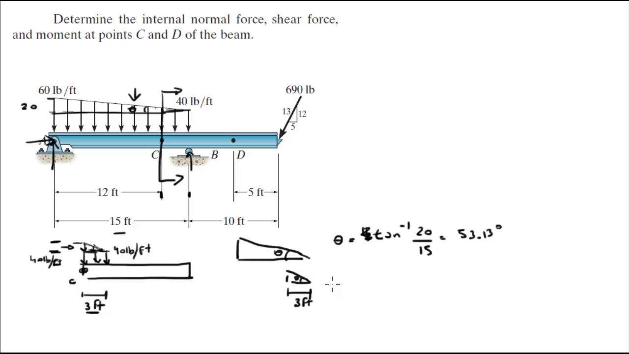 determine the internal normal force shear force and moment at