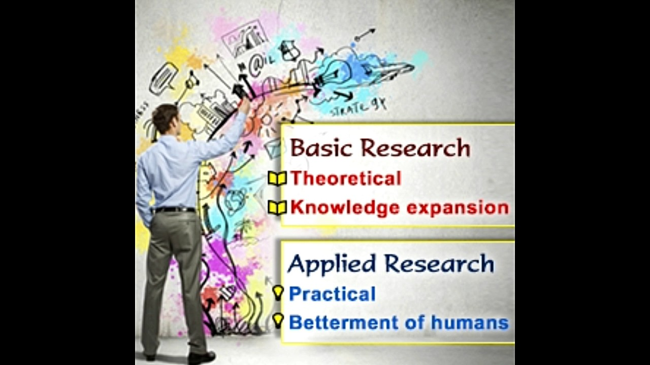 applied research and basic research difference