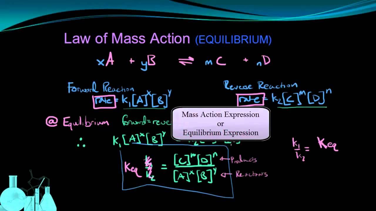 Equilibrium | Boundless Chemistry