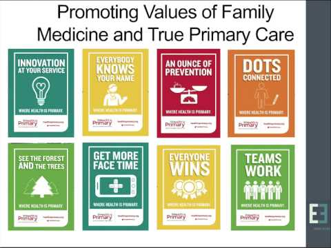 Family Medicine for America's Health webinar