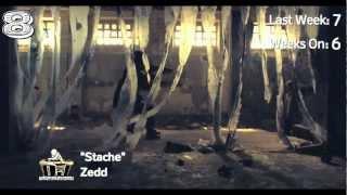 Deutsche Top 30 Dance / House Charts [KW 47 2012]