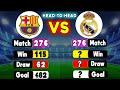 Barcelona Vs Real Madrid Head To Head All Match Stats. ⚽ Real Madrid Vs Barcelona El Classico Stats.