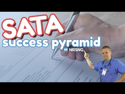 How to Answer Any SATA Question (the SATA Success Pyramid)