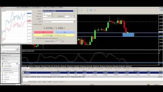 Support And resistance forex strategy