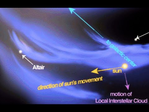 Frequent Galactic Magnetic Reversals, Solar Forcing | S0 News Oct.18.2020