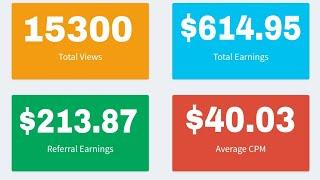 World Highest Paying Shortener||$40 per 1000 Views Earnflies.com/Earnflies||2019