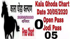 Date 30/05/2020 Kalyan Ka Kala Ghoda Chart Weekly Free Chart ( Sona Matka )