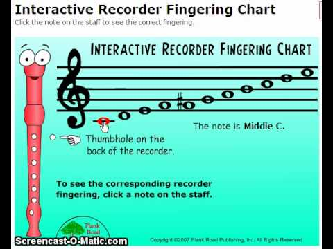 Recorder Fingering Chart  Youtube
