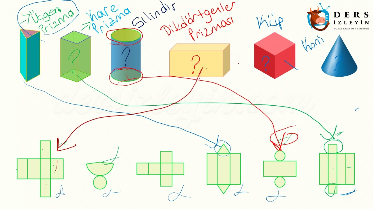 Geometrik şekillerin Açilimlarini Eşleştirme Youtube