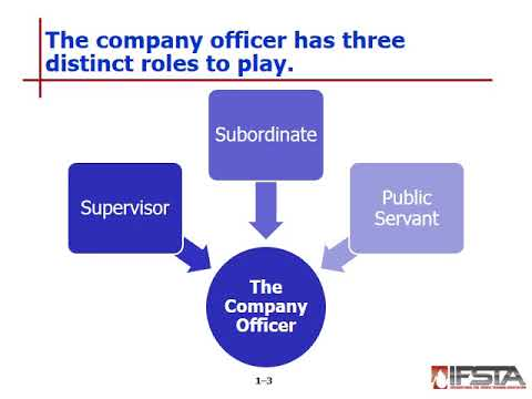 Chapter 01 Ifsta  Company Officer