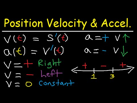 Calculus -  Position Average Velocity Acceleration - Distance & Displacement - Derivatives & Limits