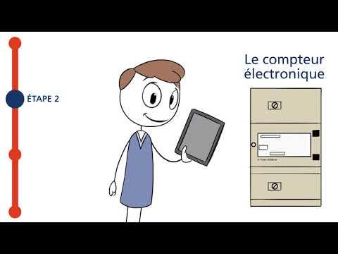Vidéo Laurence Wajntreter | Tutoriel EDF