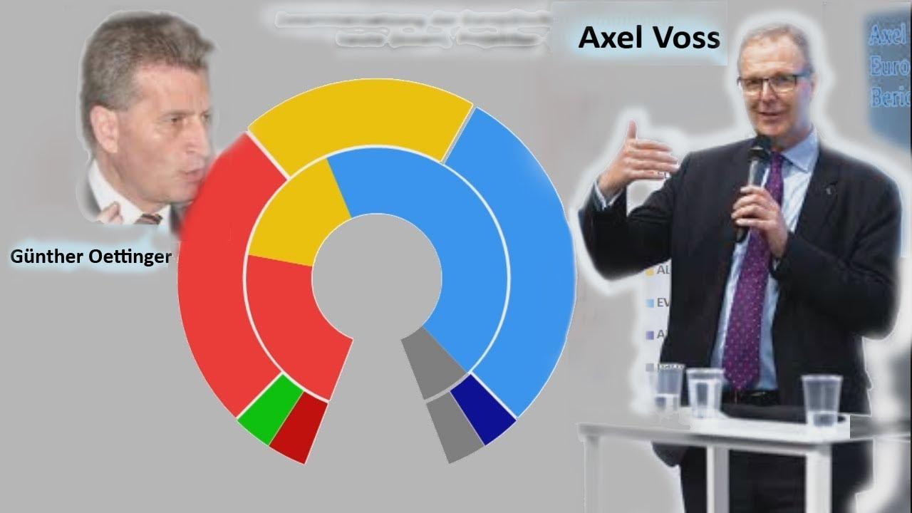 FDP+LINKE zu Art 17/ 92. Bundestag: Meinung frei?