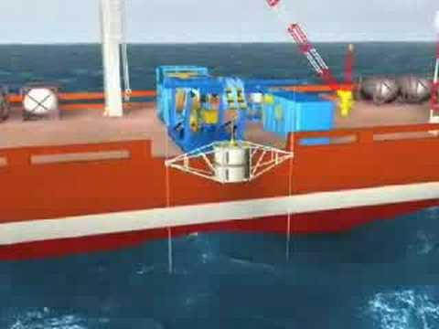 SUBSEA action roboter pipeline construction