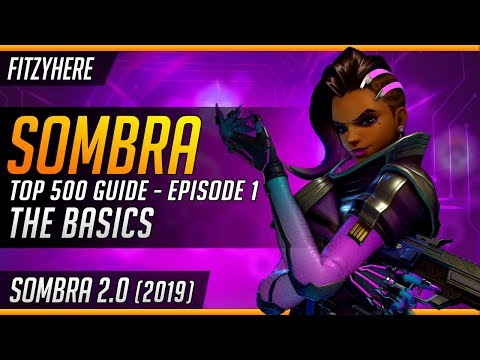 Basics of Sombra 2.0 | A Top500 Guide