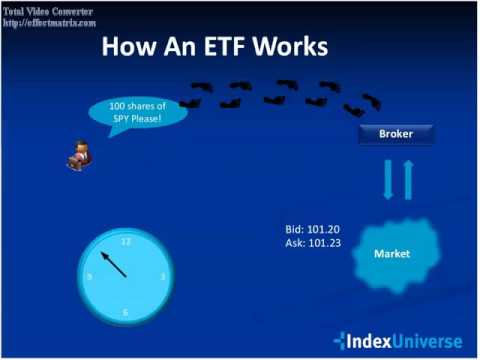ETF Fundamentals: How ETFs Work, And What Hidden Risks Really Exist