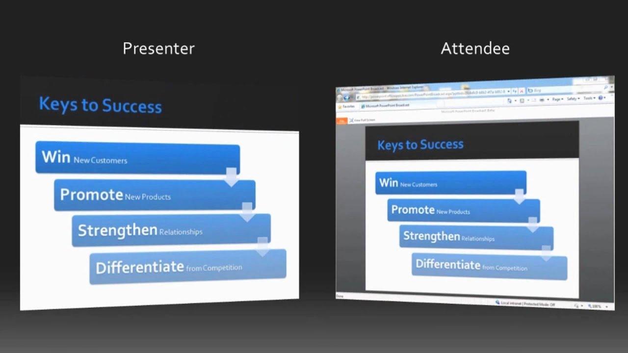 PowerPoint Info: 2009: Latest PowerPoint news, PowerPoint tips, Plug