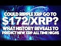Could Ripple XRP Go To $172/XRP? What History Reveals To Predict New XRP All Time Highs