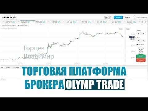 олимп трейд платформа 2018