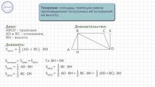 Геометрия 8 класс. Площадь трапеции