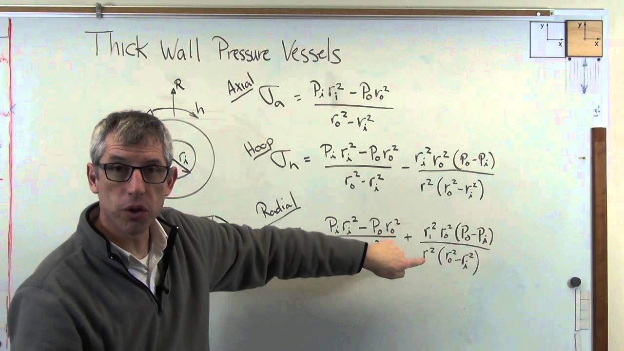 Thick Wall Pressure Vessels - Brain Waves avi