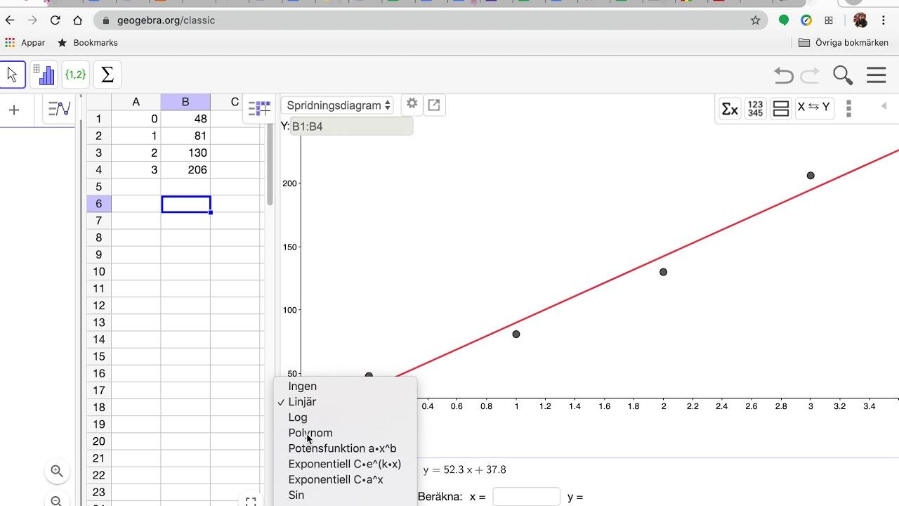 Ma2b - Regressionsanalys i GeoGebra