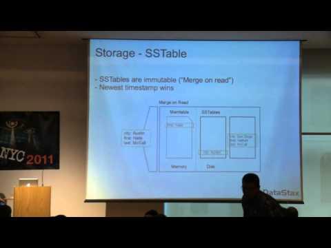 Cassandra NYC 2011: Nate McCall - Java And Big Data With Apache Cassandra