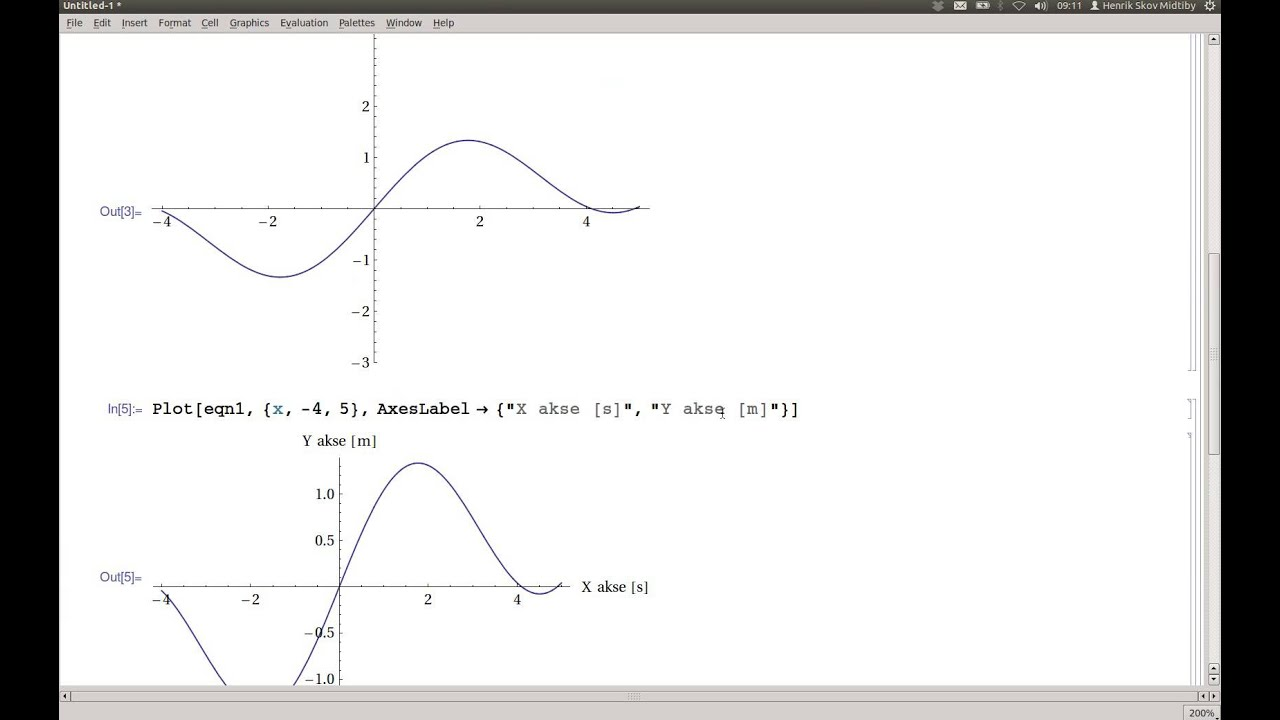Plot funktionen i Mathematica