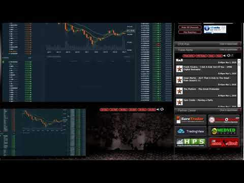 DayTradingRadio Open House and Dashboard Tutorial