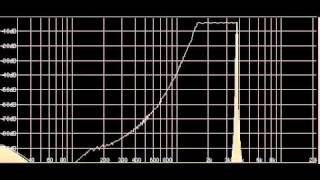 Aliasing Demonstration: sine wave, sampling rate of 11.025 kHz