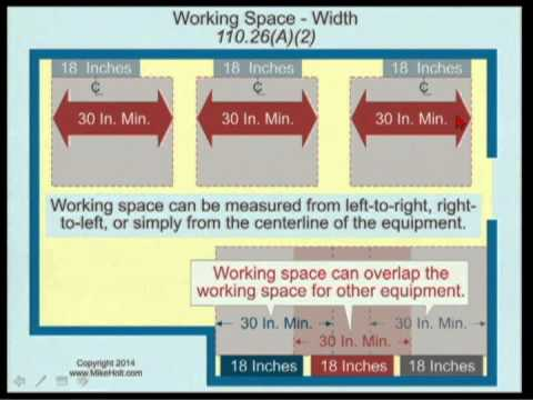 Working Space About Electrical Equipment, NEC 2014 - 110.26, (23min:20sec)